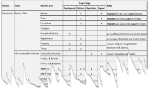 Locations & Perspectives Sheet